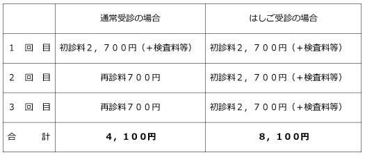 hyo0301
