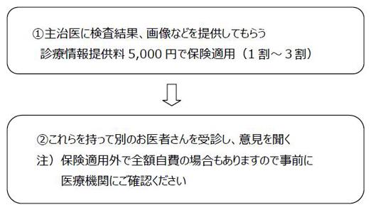 hyo0302